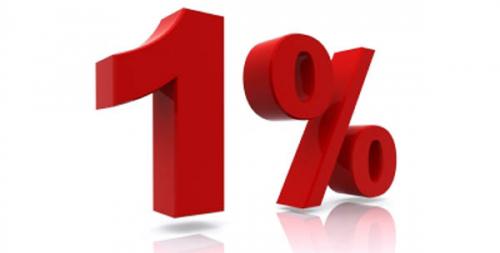 Az szja-t fizetők fele szokta felajánlani adójának egy százalékát